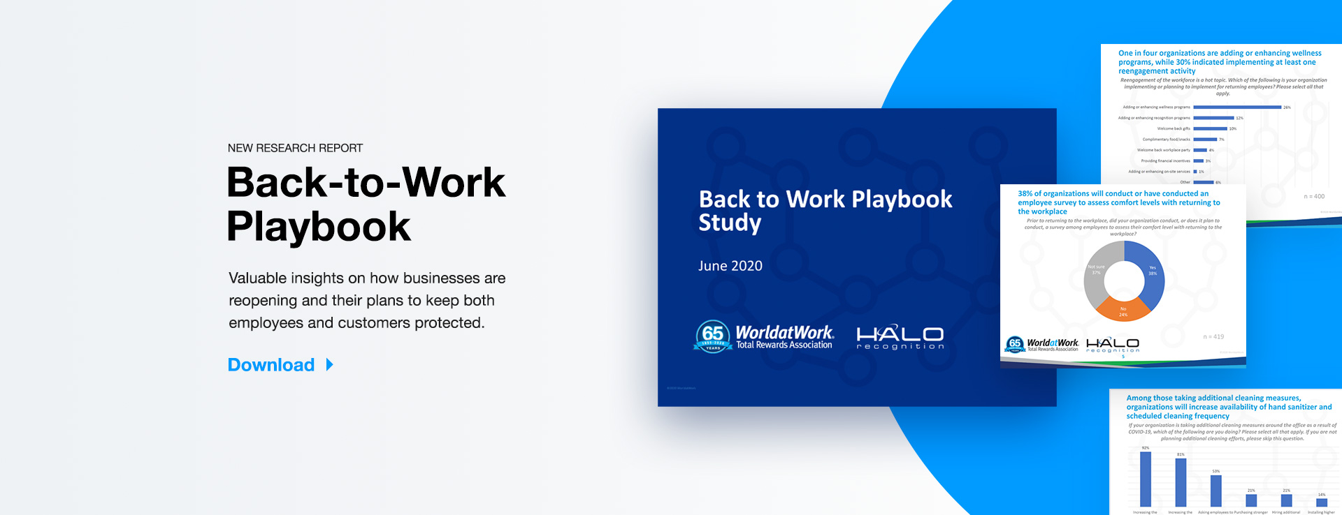Back To Work Playbook - Valuable insights on how businesses are reopening and their plans to keep both employees and customers protected.